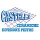 Castelli Centro Ceramiche - Romano di Lombardia | Tilelook